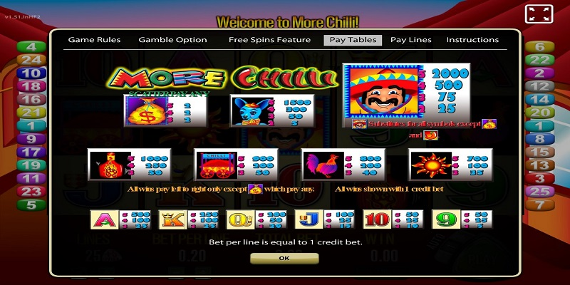 More Chilli Slot Paytable