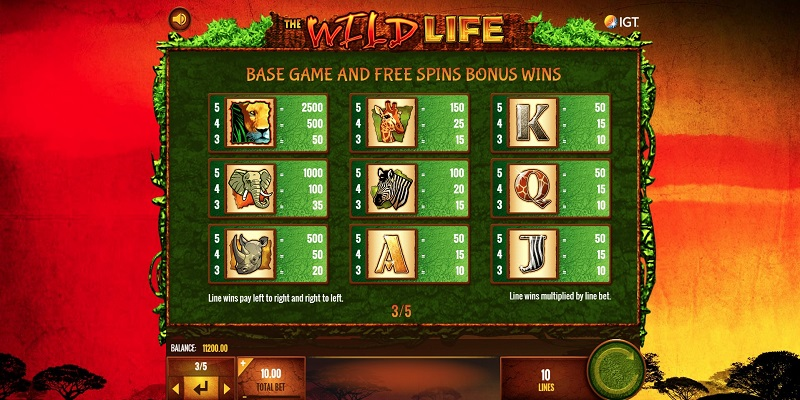 The Wild Life Slot Paytable